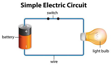 Lesson 8.06 Series Circuits