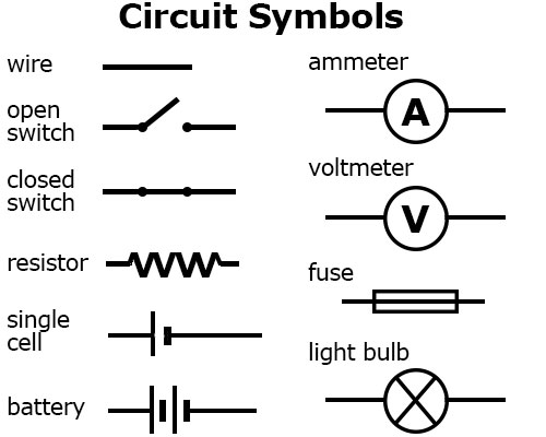lesson 8 06 series circuits